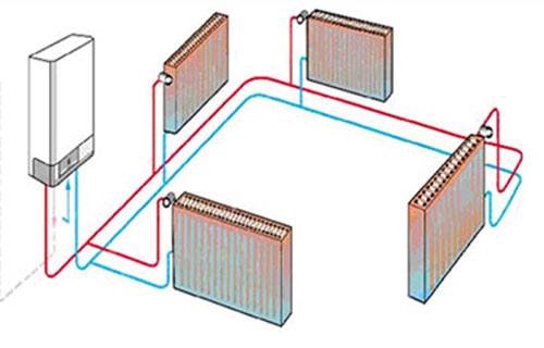 Hay nuevos sistemas para calefaccionar los ambientes la - Instalacion calefaccion radiadores ...