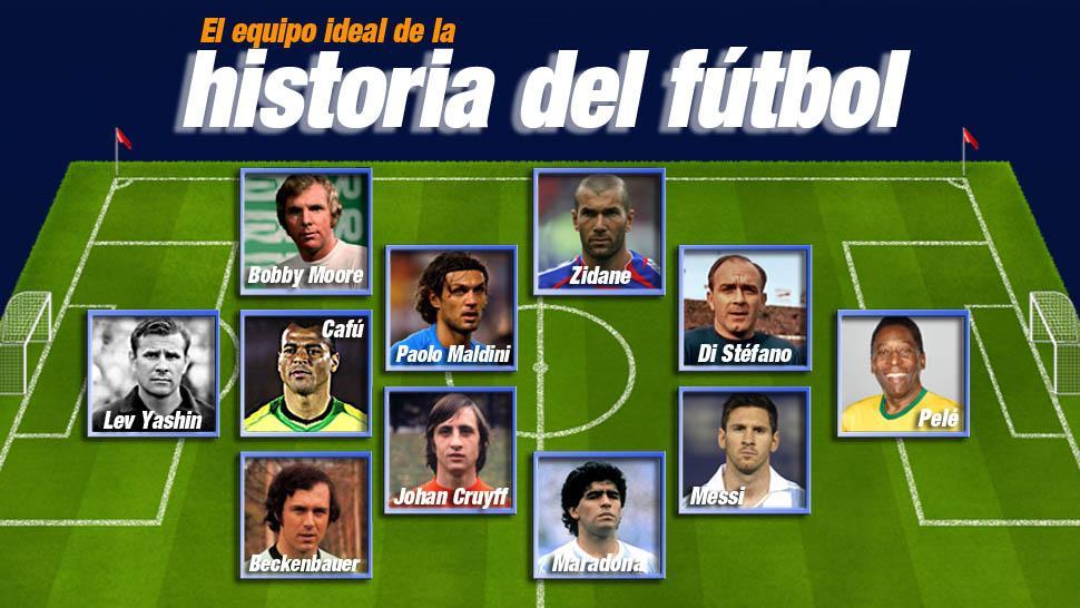 argentina futbol historial