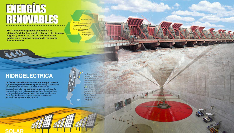 Infograf a estas son las fuentes de energ a renovables - Fotos energias renovables ...