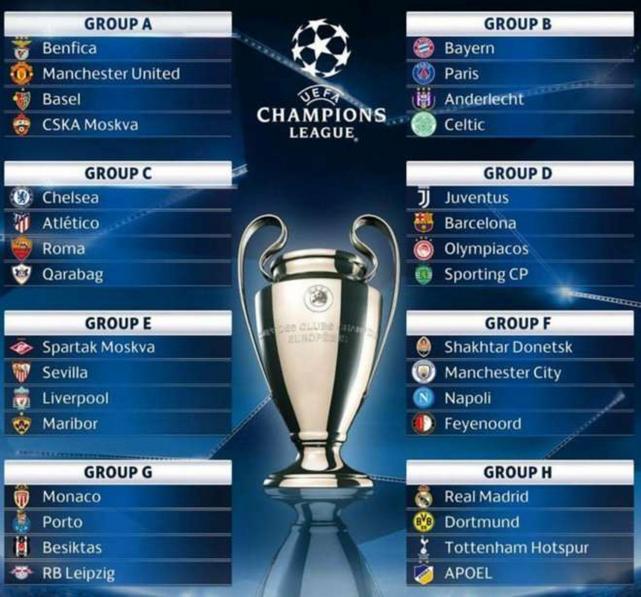 Se definieron los grupos de la Champions League