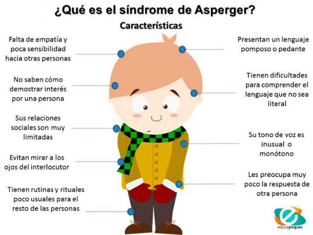 Qué es el Asperger, cómo entender este trastorno y cuáles