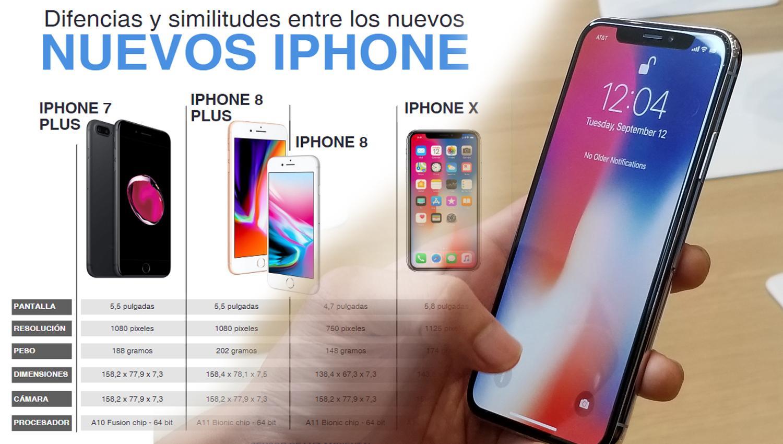 Diferencias Iphone  Plus Y Iphone X
