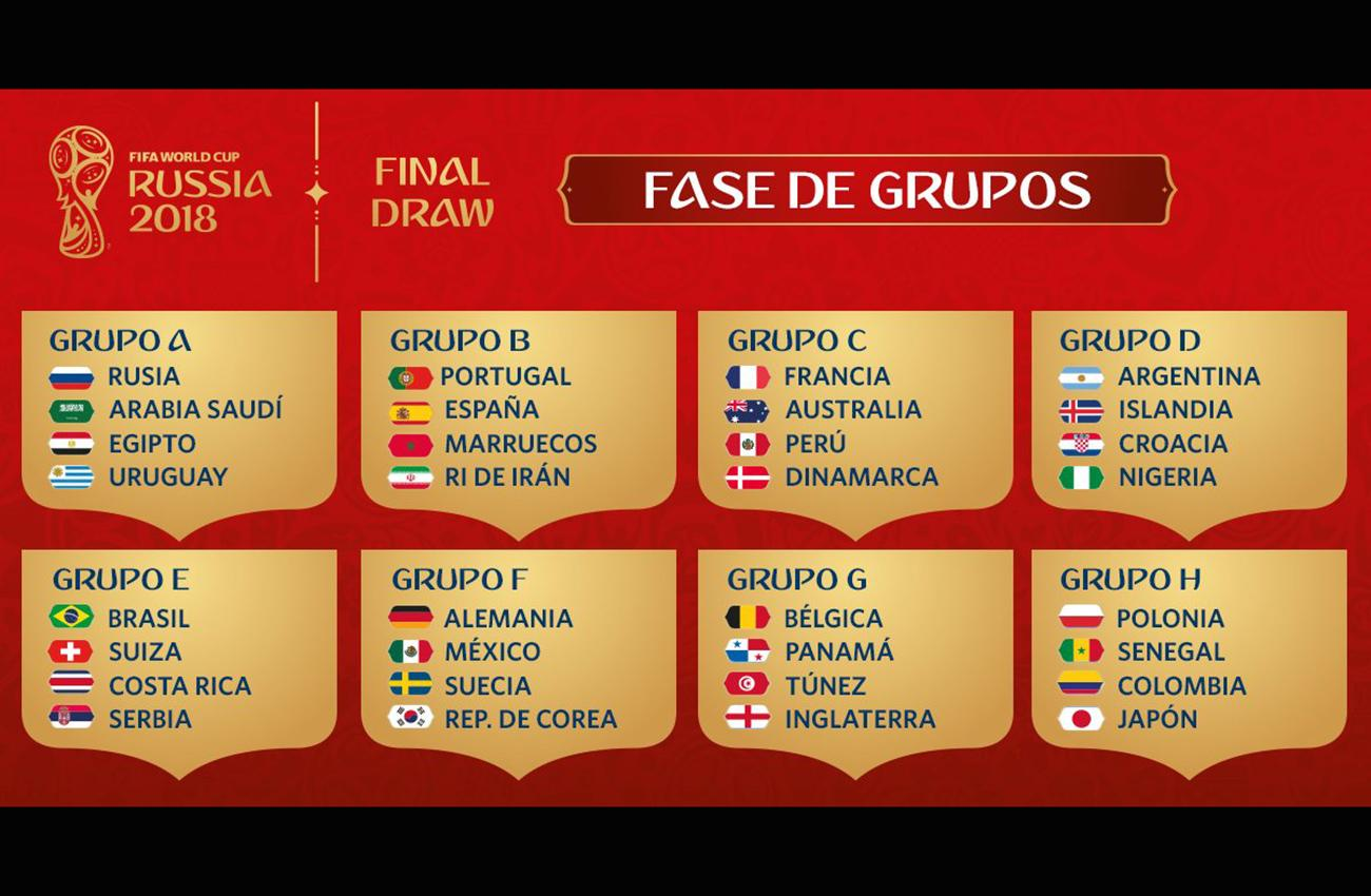 sorteo mundial rusia 2018 la selecci 243 n argentina es