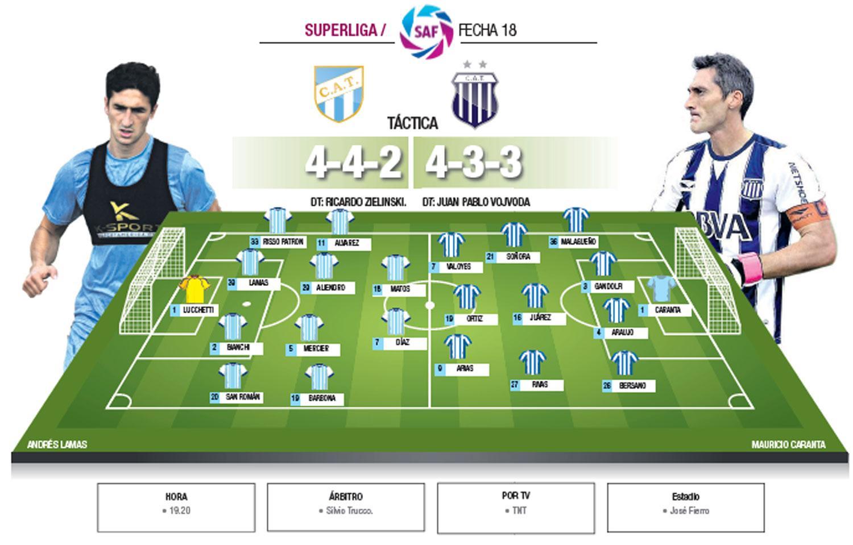 Pobre empate entre Atlético Tucumán y Talleres de Córdoba