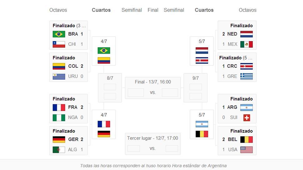 as quedaron los cruces de cuartos de final del mundial