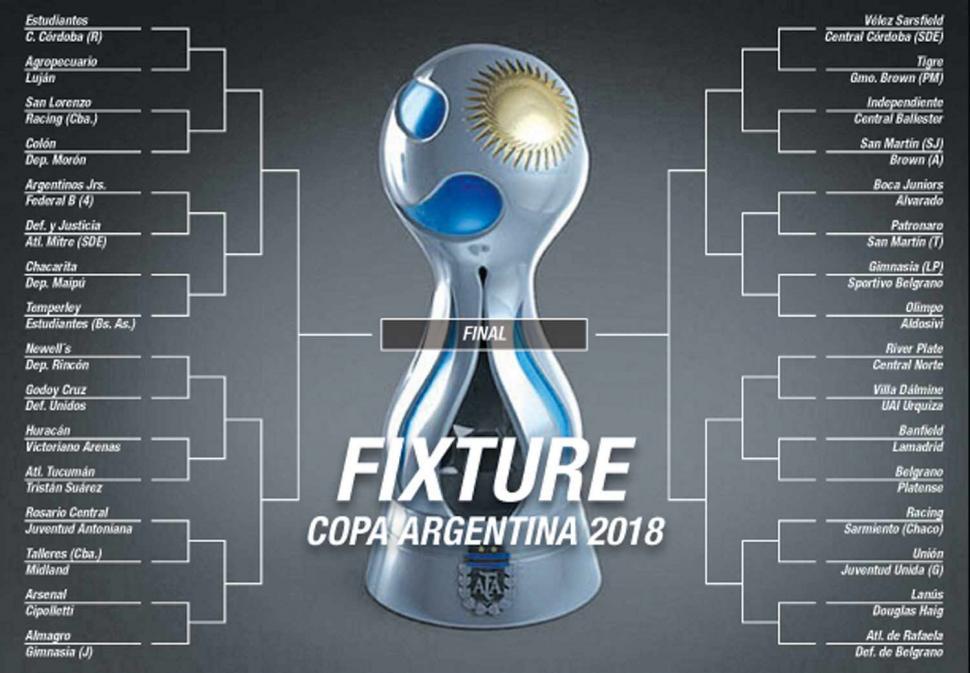 La Copa Argentina está llena de desafíos para Atlético y San Martín