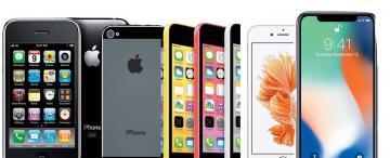 Infografía: así fue la evolución de los iPhone en precio y tecnología