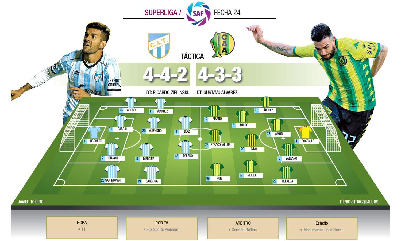 Atlético Tucumán se reencontró con la victoria ante su gente - Somos Deporte