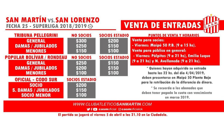 Superliga: San Lorenzo y San Matín (T) abrirán la última fecha