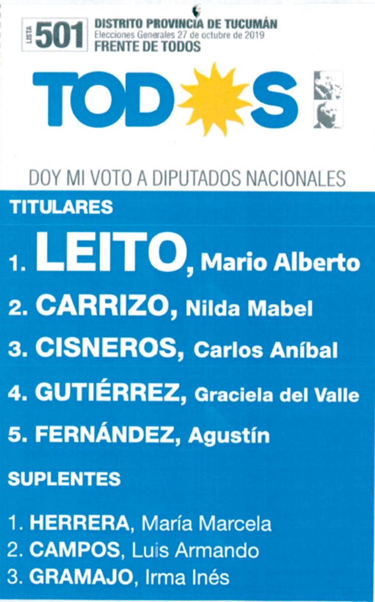 Resultado de imagen para votos diputados tucuman