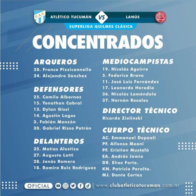Atlético Tucumán y Lanús juegan pensando en copas internacionales